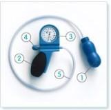 EPI-NO birth preparation tool